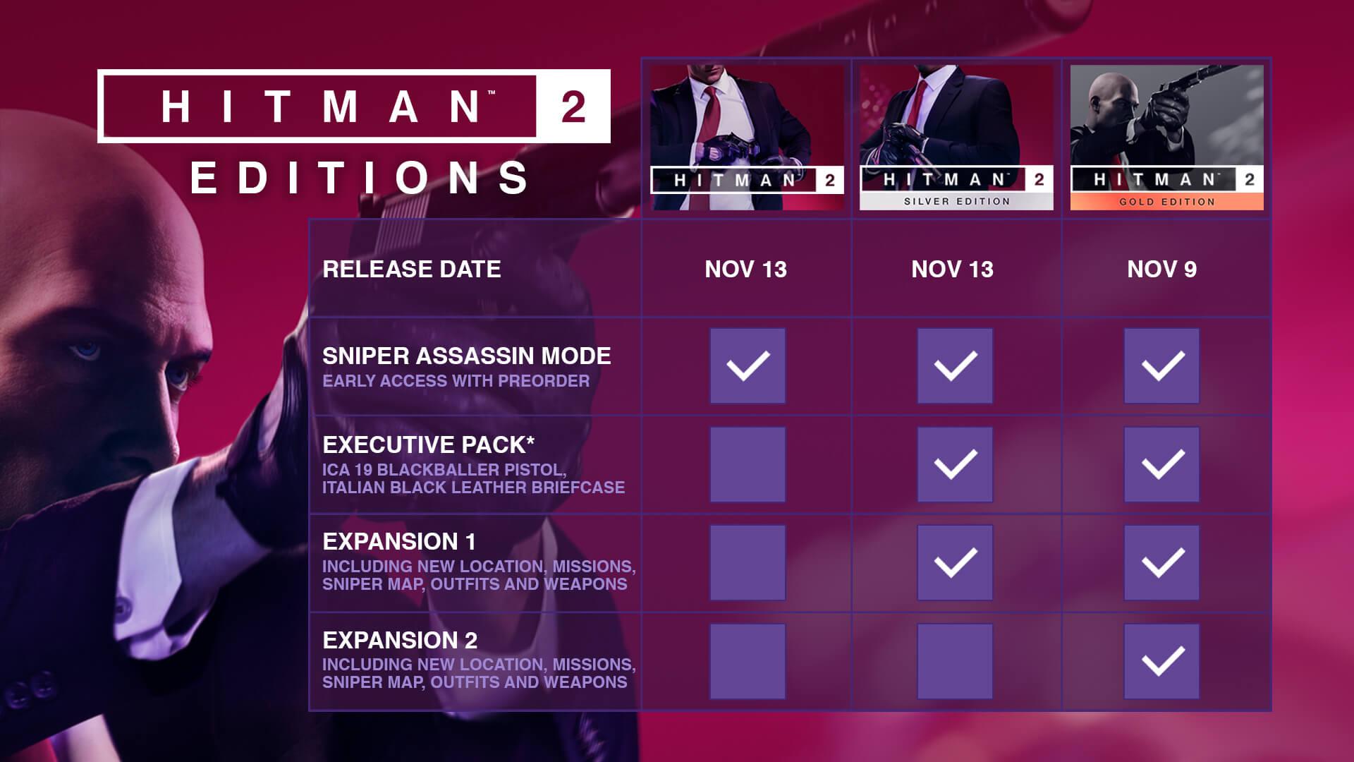 Hitman 2 Silver Edition Pc Steam Game Fanatical